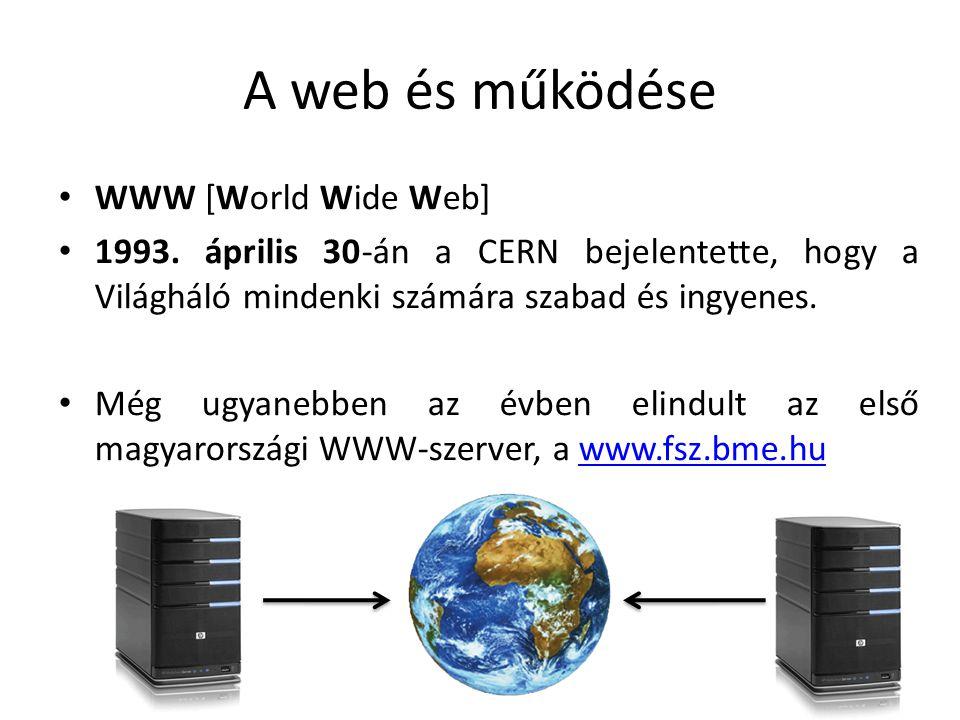 A web és működése WWW [World Wide Web]
